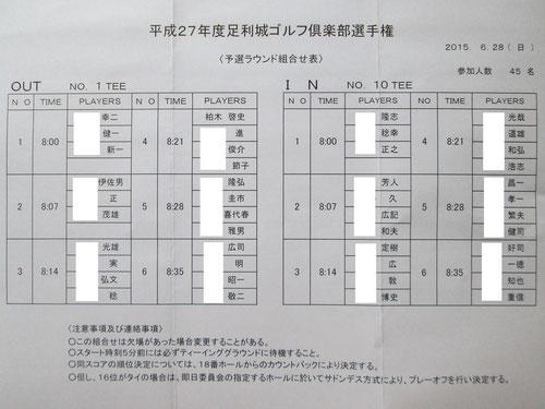 足利城ゴルフ倶楽部選手権予選2015.6.28