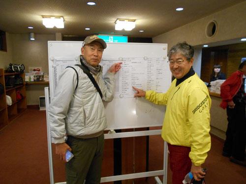 足利城ゴルフ倶楽部の秋のスイーツコンペに参加してダブル入賞