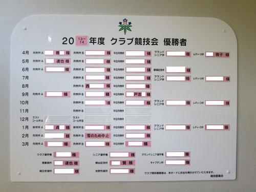 足利カントリークラブ2014年度クラブ競技優勝者
