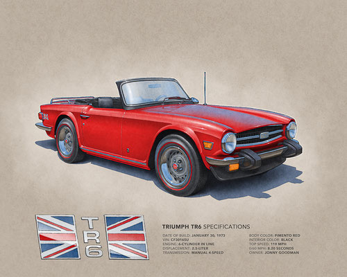 "1970 Triumph TR6 drawing, 1971 Triumph TR6 drawing, 1972 Triumph TR6 drawing, 1973 Triumph TR6 drawing, 1974 Triumph TR6 drawing, 1975 Triumph TR6 drawing,  1976 Triumph TR6 drawing  (16""X20"")"