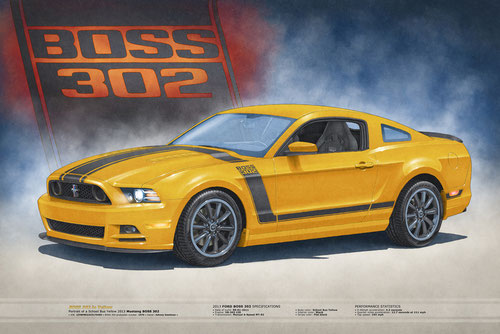 2013 BOSS 302 •• Prices starts at US$55