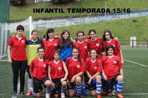 VICTORIA SOBRE EL PEÑA 2-1 DEL INFANTIL 2002