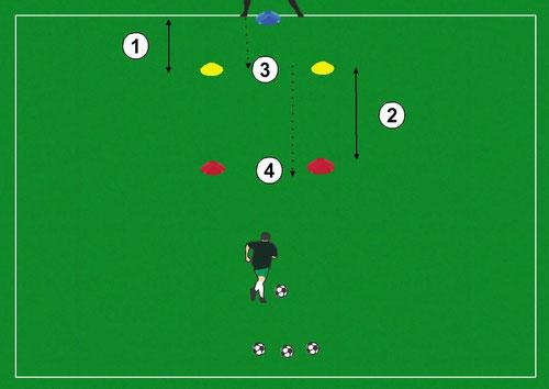 exercice prise de balle 1