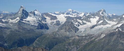Das Gipfelpanorama
