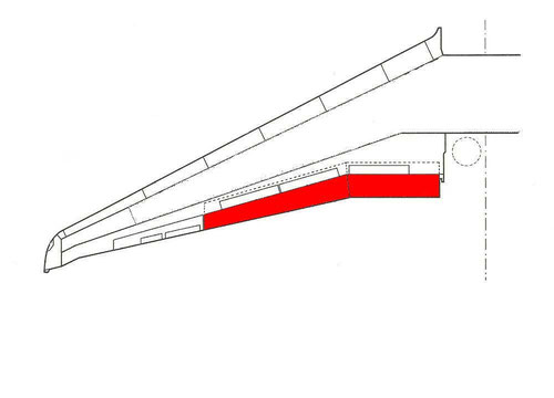 Der Bereich der Landeklappen wird hier mit roter Farbe angedeutet