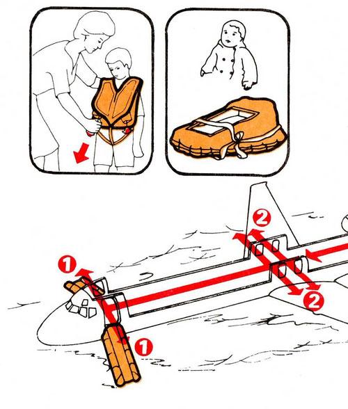 Informationen aus einer Safetycard für die DC-9 der Aviaco/Courtesy: Aviaco