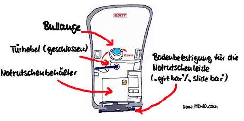 Die vordere linke Tür einer MD-80, geschlossen/Courtesy: MD-80.com