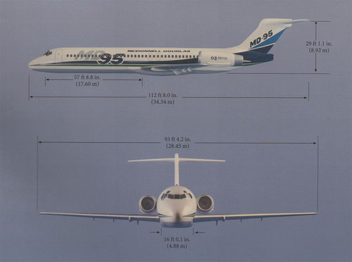 Zuversicht mit der MD-95