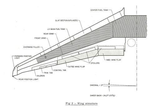 Technische Zeichung der linken Tragfläche einer MD-80/Courtesy: McDonnell Douglas