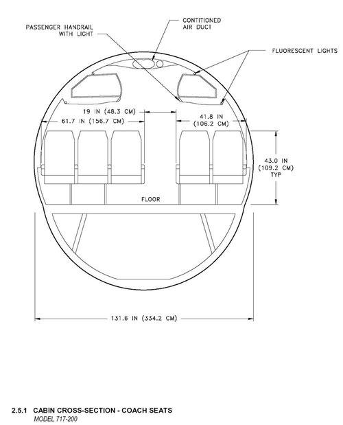 Rumpfquerschnitt/Courtesy: Boeing