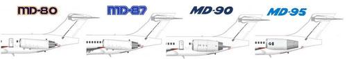 Überblick des Leitwerkdesigns der MD-80/-90 und Boeing 717
