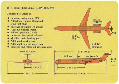 Die MD-80 im Vergleich mit der DC-9-50/Courtesy: McDonnell Douglas