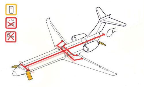 Die Notausgänge einer Boeing 717/Courtesy: MD-80.com