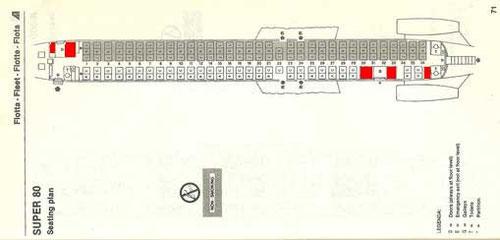 Positionen der Bordküchen von mir in roter Farbe angedeutet/Courtesy: Alitalia