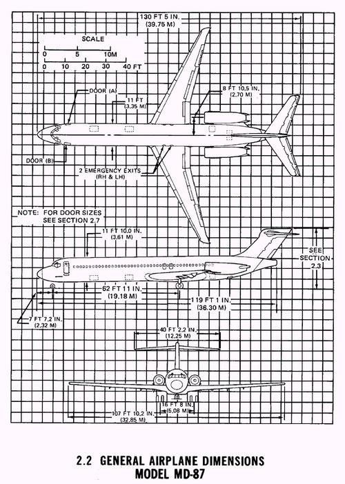 Überblick über die MD-87/Courtesy: McDonnell Douglas
