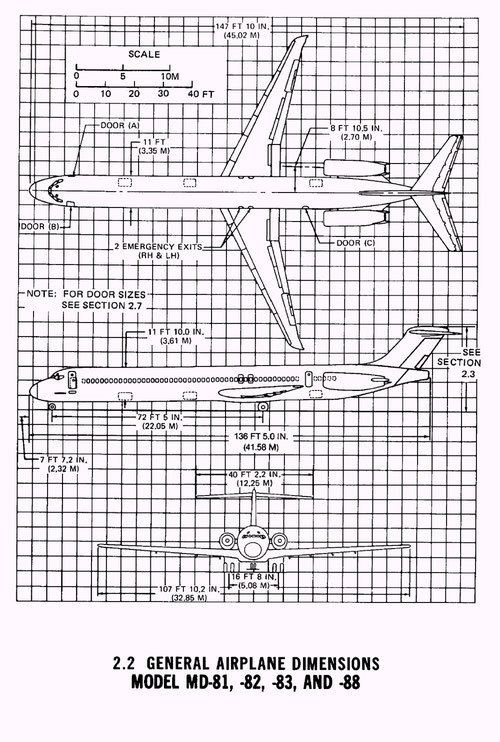 Überblick über die MD-80 (MD-81/-82/-83 und MD-88) Courtesy: McDonnell Douglas