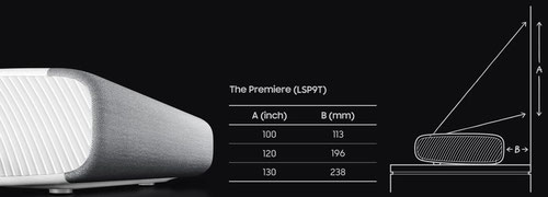 Samsung Laser TV LSP9 Ultrakurzdistanzbeamer  beamer-freund.de