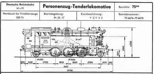 Datenblatt der Neubau Loks 1-3 der HBE