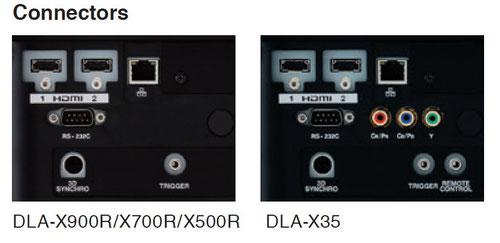 Verbindungen/Anschlüsse JVC DILA-Projektoren