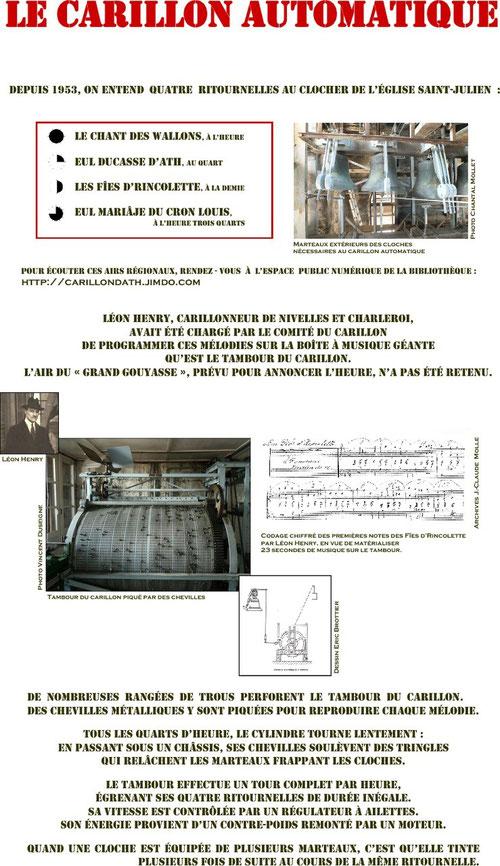 Panneau de l'expo : Carillon automatique.