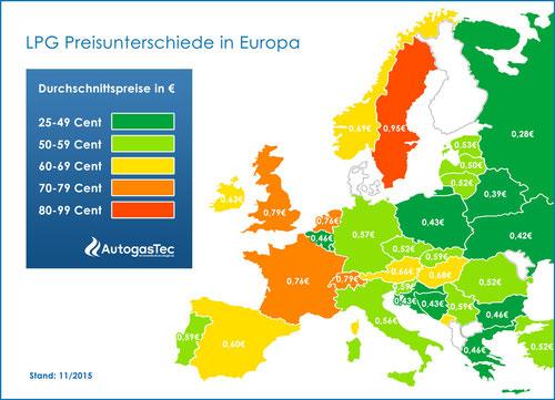 Autogas Preis in Europa - günstig LPG tanken
