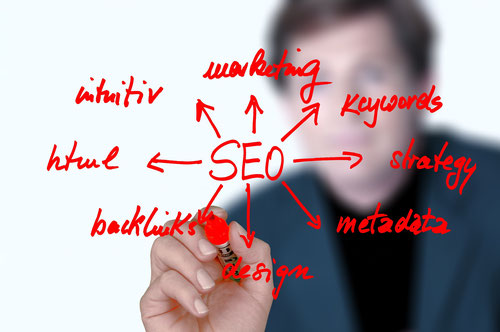 SEO - Suchmaschinenoptimierung -  Search Engine Optimization Guido Media Online Marketing