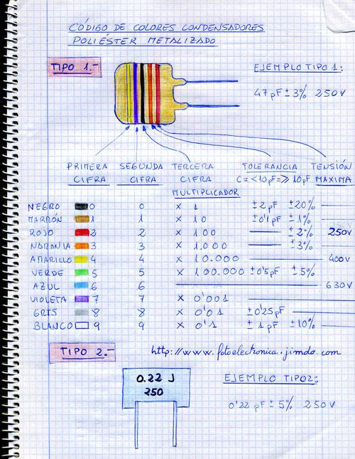Código de condensadores
