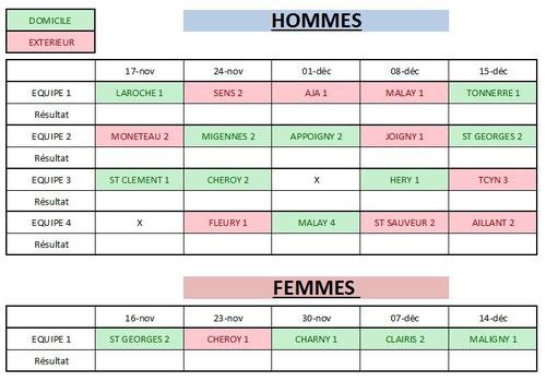 Le calendrier ESF