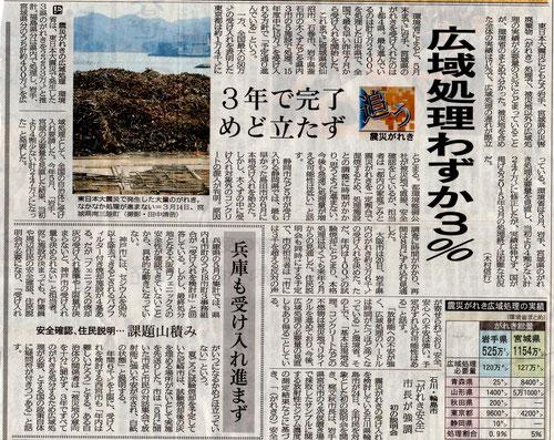 H24.6.25 神戸新聞より