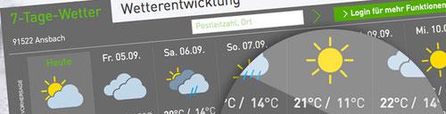 Mr Wetter Maschinenring Odenwald Bauland E V Mr