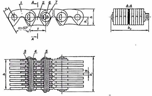 1 - рабочая пластина; 2 - направляющая пластина; 3 - удлиненная призма; 4 - внутренняя призма; 5 - соединительная призма; 6 - шайба; 7 - шплинт