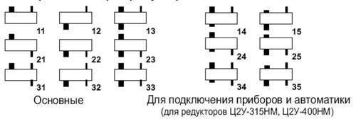 Варианты сборок редукторов 1Ц2У-315Н; 1Ц2У-355; 1Ц3У-400Н.