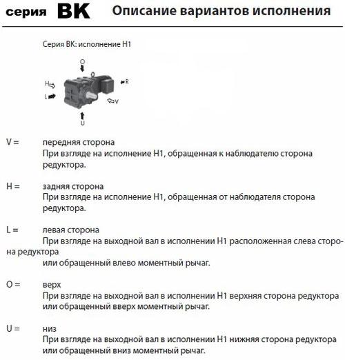 Варианты исполнения ВК (Bauer)