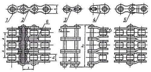 1 - внутреннее звено; 2 - наружное звено; 3 - соединительное звено; 4 - переходное звено; 5 - двойное переходное звено; 6 - промежуточная пластина