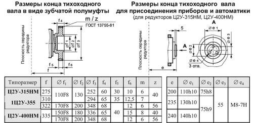 Размеры тихоходного вала в виде зубчатой полумуфты, и для присоединения приборов и автоматики.Редукторы 1Ц2У-315Н; 1Ц2У-355; 1Ц3У-400Н.