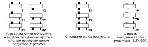 Редукторы типа 1Ц2У-100, 1Ц2У-125, 1Ц2У-160, 1Ц2У-200, 1Ц2У-250 цилиндрические горизонтальные одноступенчатые.Варианты сборки редукторов Ц2У (1Ц2У).