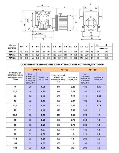 Габаритные и присоединительные размеры мотор-редукторов червячных МЧ-40, МЧ-63, МЧ-80