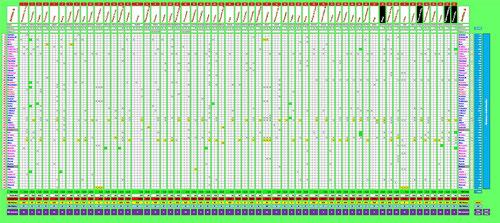 Copie d'écran fichier Excel, cliquez sur le tableau !