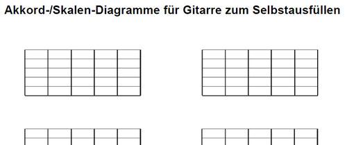 www.gitarre-lernen-online-kurse.de - Das praktische Diagramm-Papier zum Downloaden für eigene Gitarren-Notizen: Akkorde und/oder Tonleitern !