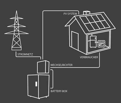 Bild: eft-Systems GmbH