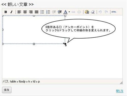 アンカーポイントで枠線の形を変更できます