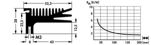 SK 487/37,5 SA Fischer /フィッシャー アルミ押出ヒートシンク スプリング/クリップ取付用