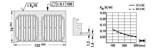 LA 7 200 12 V Fischer /フィッシャー 軸流ファン付ヒートシンク 中空フィン型