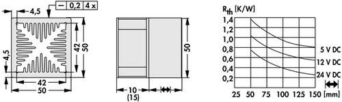 LAM 5 50 05 Fischer /フィッシャー 軸流ファン付 ヒートシンク