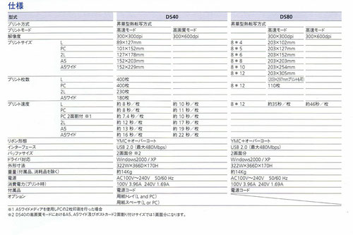 <DSプリンター共通仕様書>