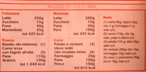 menu ragazzi da 13 a 15 anni
