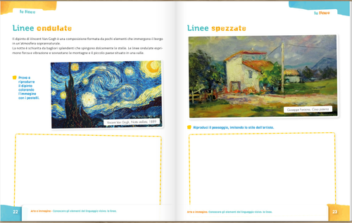 Le differenze tra Van Gogh e Faraone