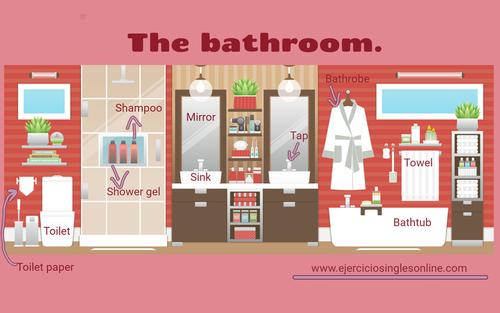 Vocabulario del cuarto de baño en inglés.