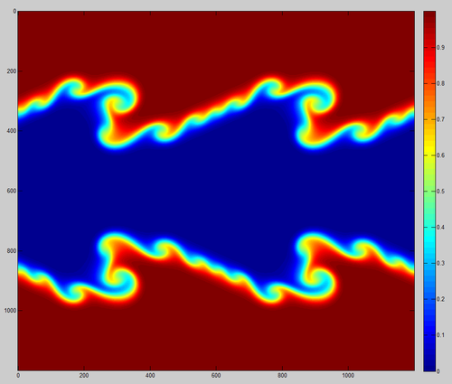 Méthodes Lattice Boltzmann (collaboration Marie Béchereau)