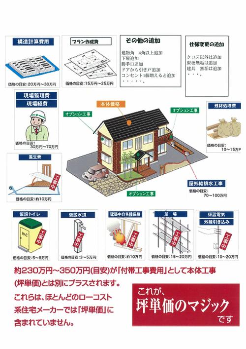 札幌自然天然素材の家フルコミ・コミコミ価格